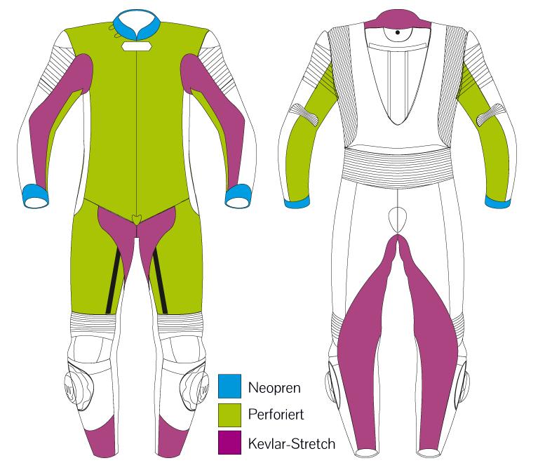 TD-3Spalten-Racing-Grid